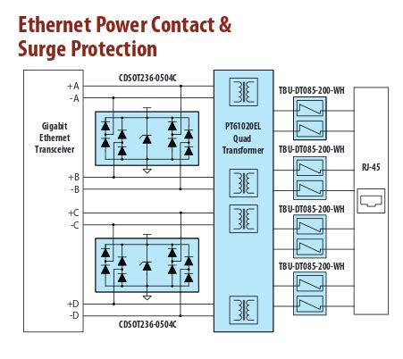 ethernet vcc pin  tvs diode array electrical