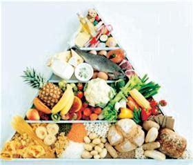 alimentazione dimagrante dieta dimagrante equilibrata dieta dimagrante veloce
