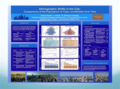 design poster using powerpoint research poster creation