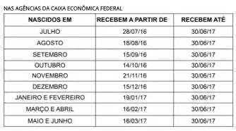 O Calendario Do Pis Calend 225 Do Pis 2017 Oficial Caixa Calend 225 Do Pis 2018