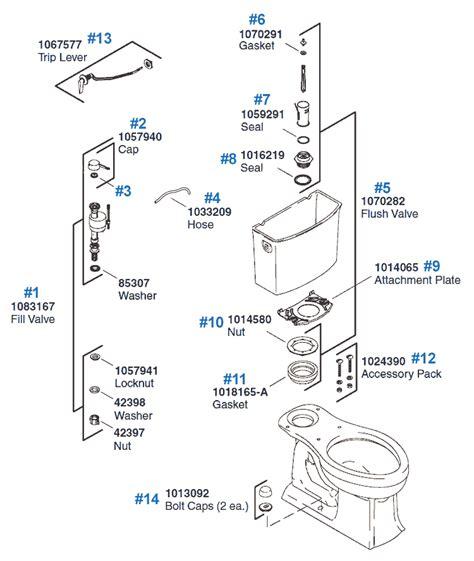 kohler replacement parts archer toilet replacement parts by kohler