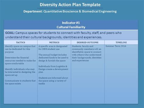 diversity why it matters ppt video online download