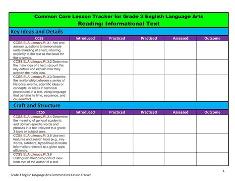 common ela lesson plan template free editable common lesson plan organizers for math