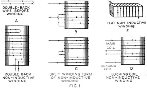 a solenoid inductor is wound on a form 28 images patent us5895026 foil wound coil for a
