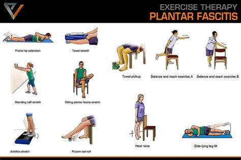 Planters Fasciitis Exercises by Plantar Fascitis Exercises In The New Year Pinterest