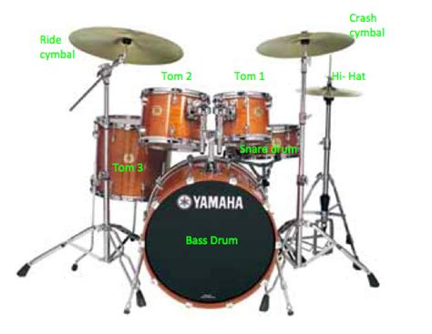 tutorial of drum drum kit basics jam studio music