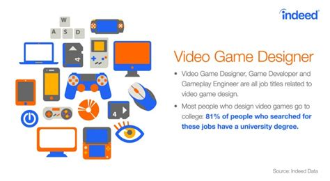 game design careers 400 kids in 7 countries voted for their dream jobs