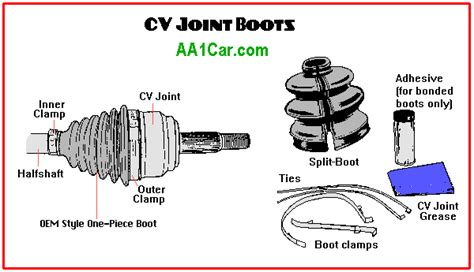 Boot Cv Joint Honda Jazz Rs Matic Manual In how to repair or replace constant velocity joints