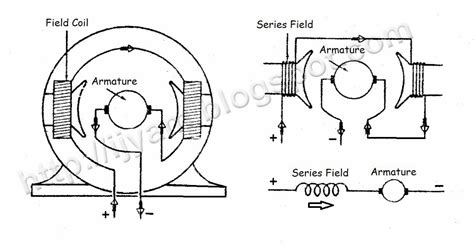 dc motor wiring diagram wiring connection of direct current dc motor