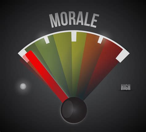Office Morale by 5 Signs Of Low Employee Morale