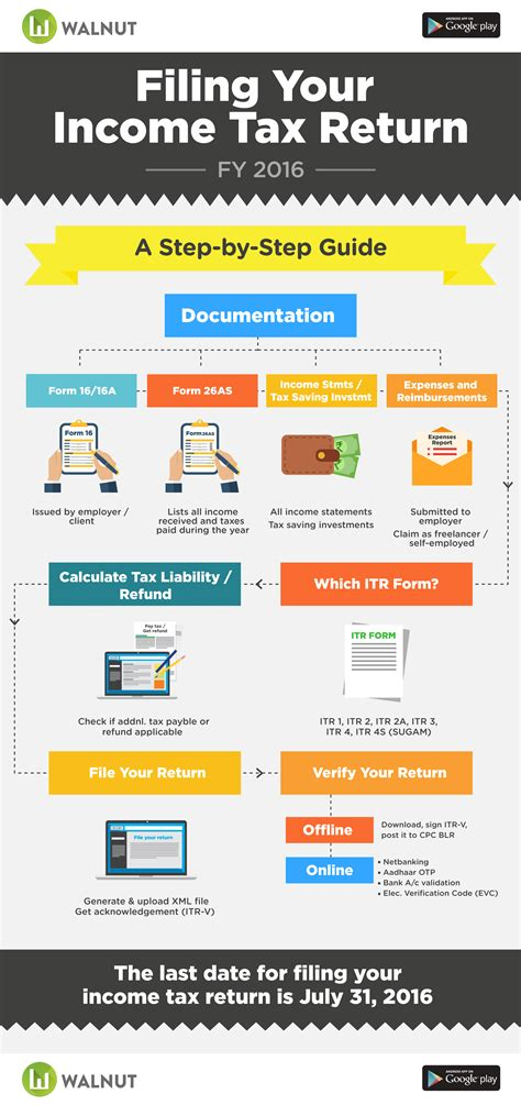 how to file your income tax return in the philippines filing your income tax return a step by step guide