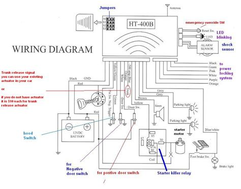 remote car starter wiring diagram dc fuse block wiring diagram get free image about wiring diagram