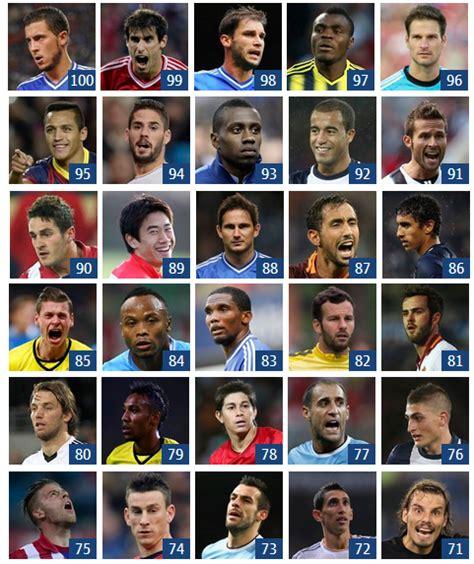 100 mejores jugadores del mundo 2015 jugadores de futbol top 100 mejores jugadores parte 1