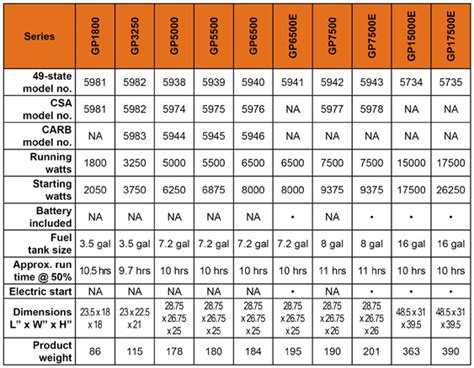 9 best images of generac generators sizing chart whole