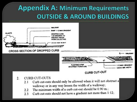 Minimum Credits For An Mba by National Building Code Of The Philippines Bp344