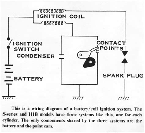 battery ignition system diagram hit and miss engine wiring diagrams get free image about