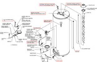 residential gas water heater exploded view