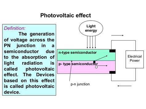 pn junction explained presentation on solar cell
