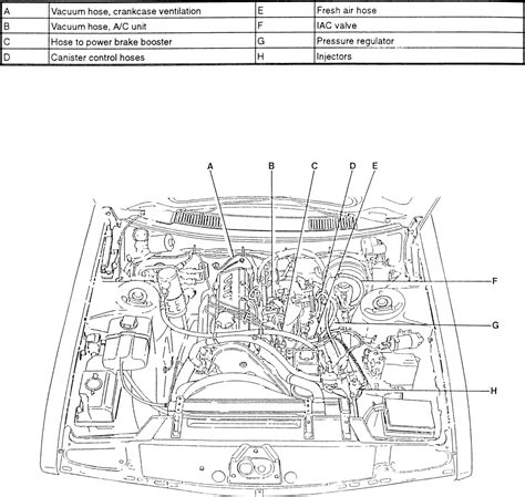 volvo 940 engine diagram 1996 volvo 940 engine diagram get free image about