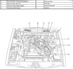 Fuel System Volvo 240 Repair Guides Vacuum Diagrams Vacuum Diagrams