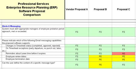vendor evaluation template vendor evaluation template