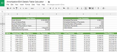 Credit Card Amortization Template Excel Loan Amortization Schedule K Balasubramanian 187 Personal Loan Amortization Table