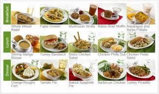 diet menu diet menu plan to lose weight