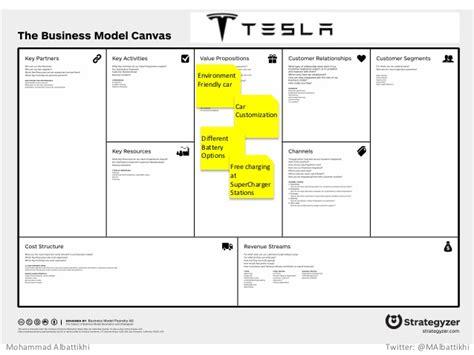 better place business model business model canvas workshop