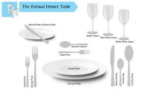 How To Set A Formal Table by How To Set A Formal Dinner Table Frances Hunt