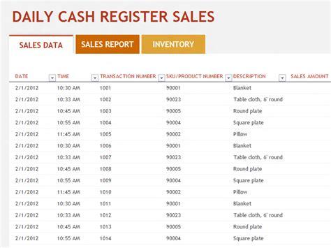 restaurant expenses spreadsheet luxury sale report template excel