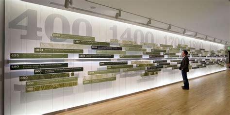 bmw museum timeline timeline wall displays 搜索 gallery