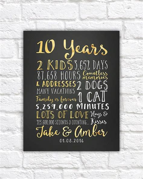 wedding anniversary gifts for him paper canvas 10 year anniversary 10th 20 year 15 year