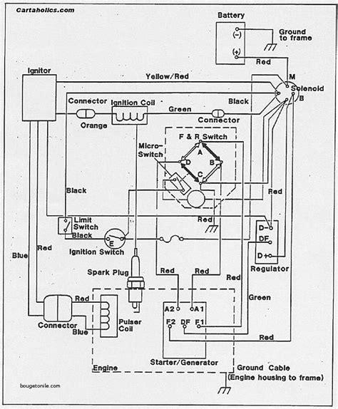 1987 ezgo golf cart wiring diagram wiring diagram