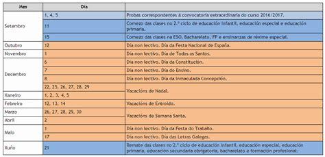 Calendario Xunta Calendario Escolar 2017 2018 Conseller 237 A De Cultura