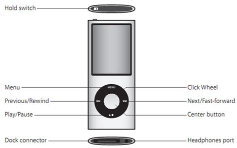 reset ipod online apple ipod classic 1st 2nd 3rd 4th 5th gen hard reset