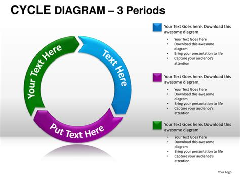cycle diagram powerpoint flow chart apexwallpapers