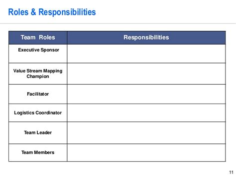 roles and responsibilities template value mapping project template by operational