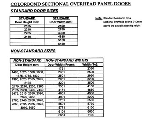 Garage Door Width Door Standard Idc Garage Door Standard Extension