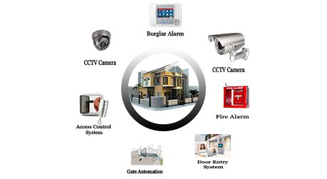 security systems maintenance contract reasons to one