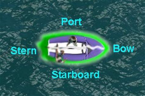 bow of a boat meaning where do sailing terms like quot starboard quot come from