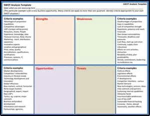 swot analysis template excel analysis templates