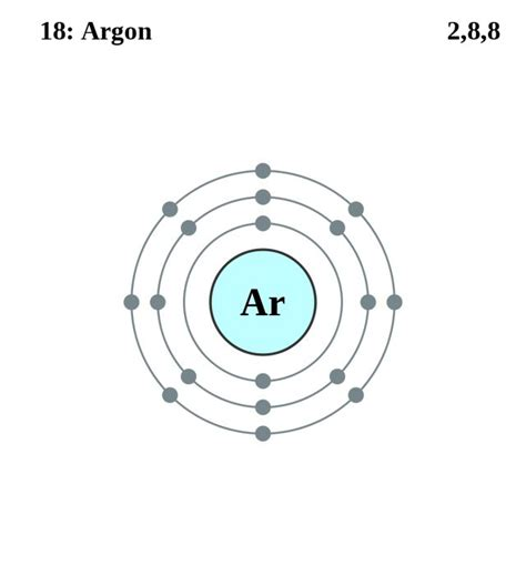 argon particle diagram 20 best images about atomic structures on an