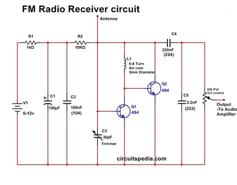 fm transmitter receiver circuit diagram simple fm radio circuit diagram wiring diagram