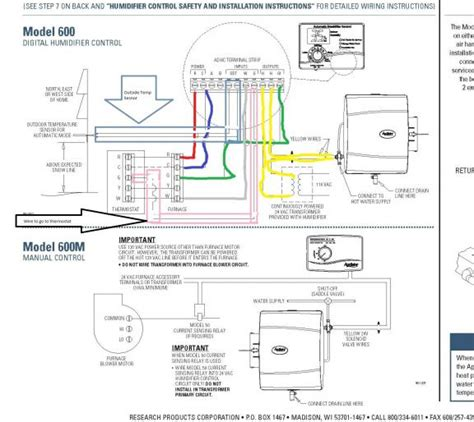 house humidifier wiring diagrams house get free image