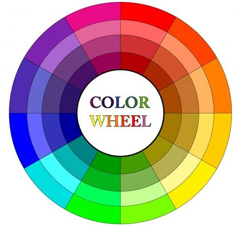 picture of color wheel color wheel free stock photo domain pictures