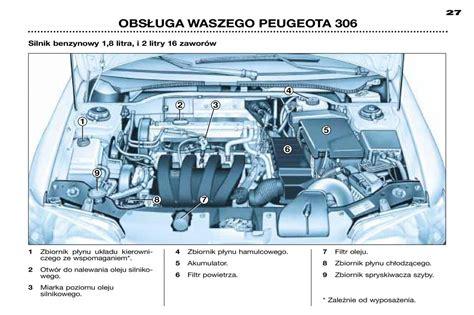 Manual Peugeot 306 Peugeot 306 Instrukcja Page 24 Pdf