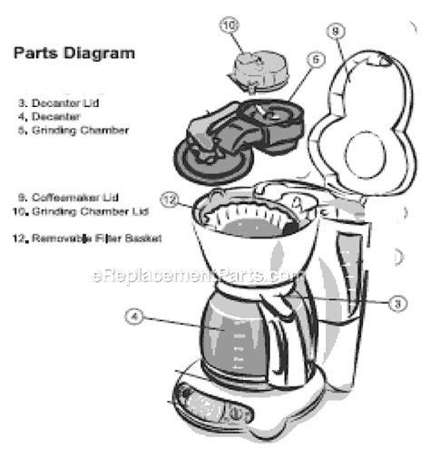 mr coffee parts diagram mr coffee gbx23 parts list and diagram