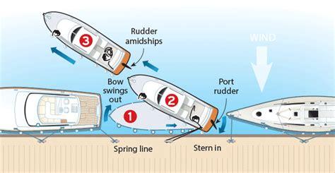 boat spring line using spring lines boatus magazine