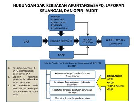 Akuntansi Keuangan Daerah Berbasis Akrual 1 penerapan akuntansi berbasis akrual pada pemerintah daerah