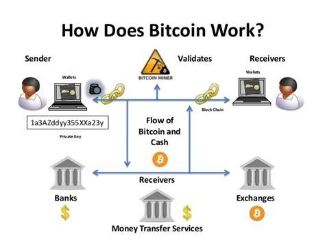 bitcoin how it works ripple vs ethereum vs bitcoin